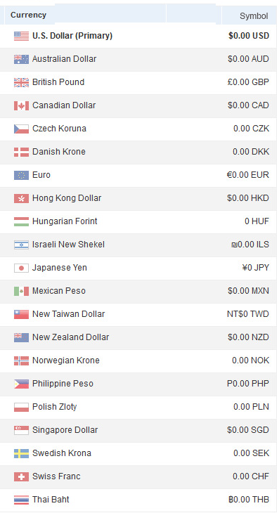 Currencies accepted by Host Direct